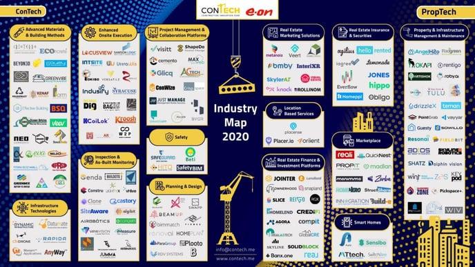Israeli-PropTech-Map