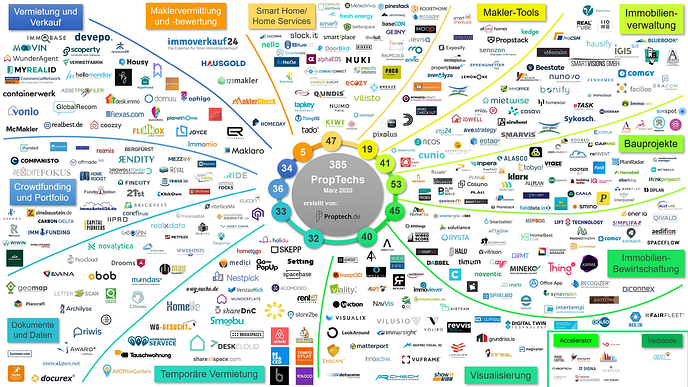 PropTech-Germany_March-2020